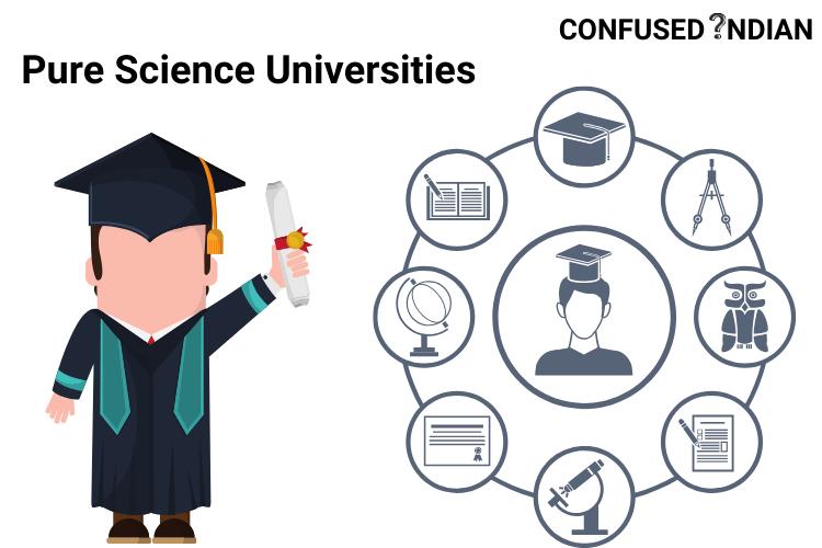 Pure Science Universities