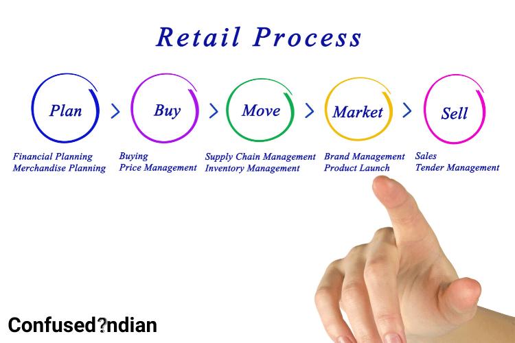 Retail management process