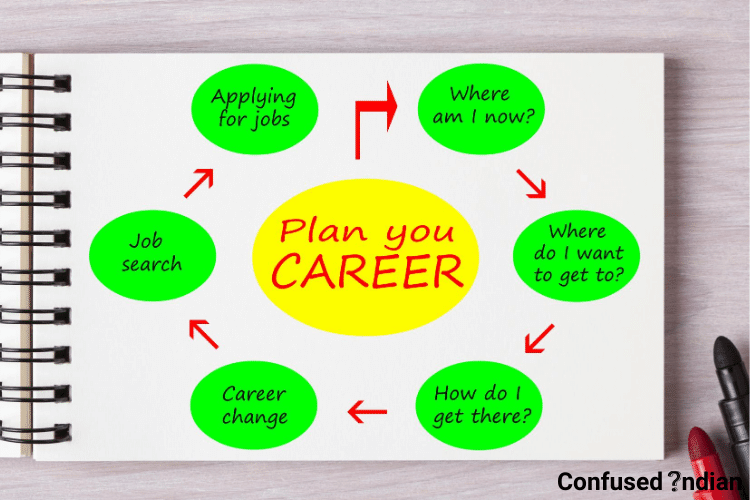 what is career planning